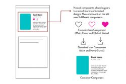 Nested Components Eg